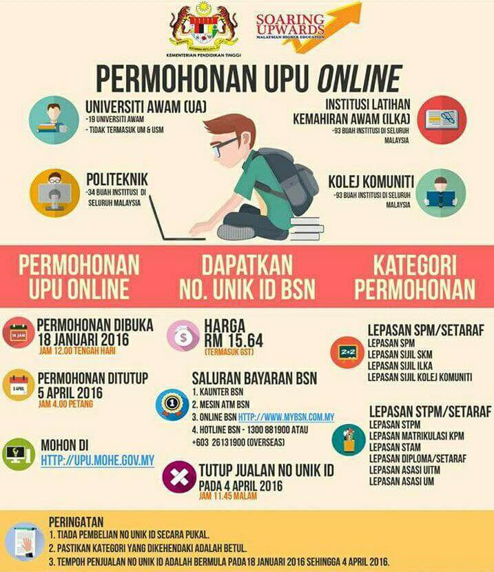 Permohonan Online UPU