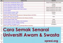senarai universiti awam dan swasta