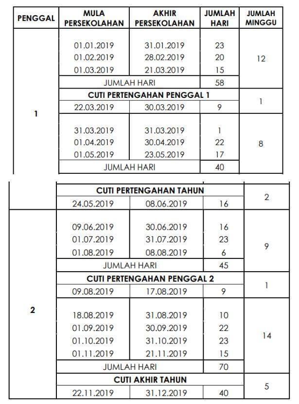 Cuti Sekolah 2019 Kump A