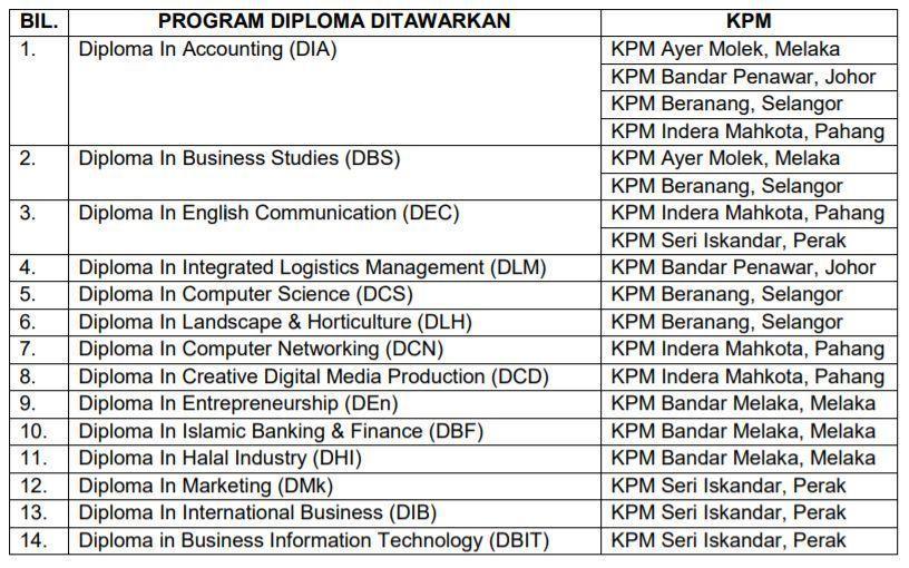 Diploma KPM