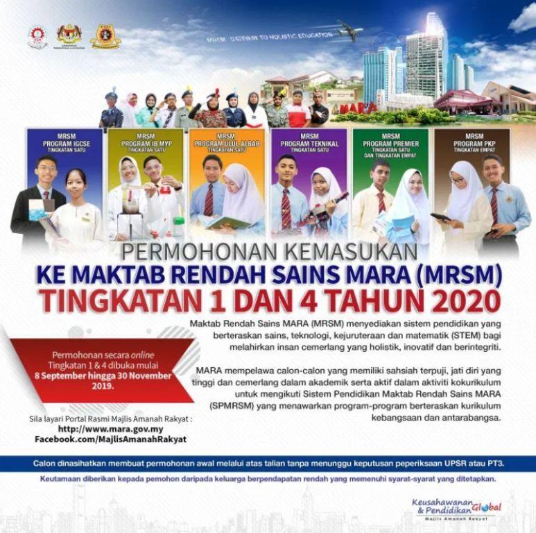 MRSM 2020